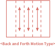 Back and Forth Motion Type